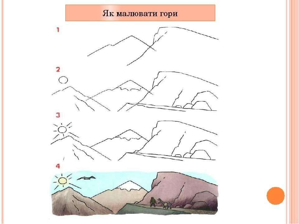 Як малювати гори