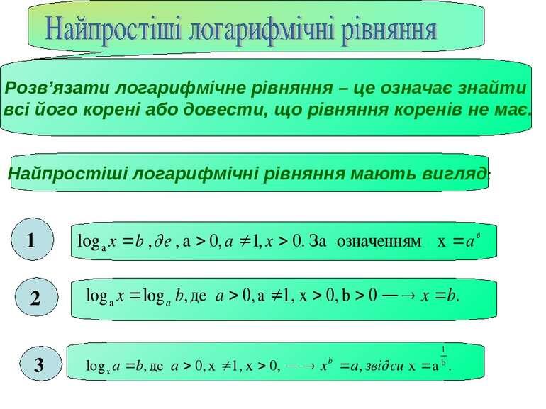 Розв'язати логарифмічне рівняння – це означає знайти всі його корені або дове...