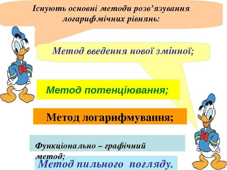 Існують основні методи розв'язування логарифмічних рівнянь: Метод введення но...