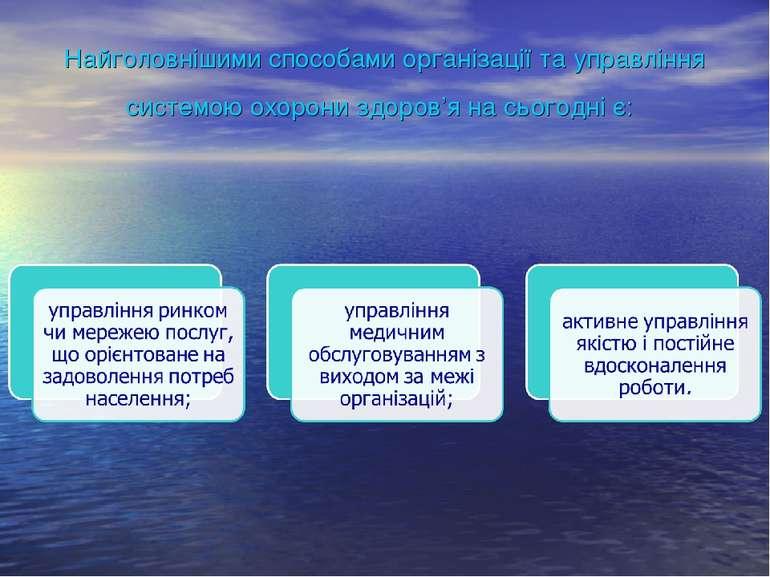 Найголовнішими способами організації та управління системою охорони здоров'я ...