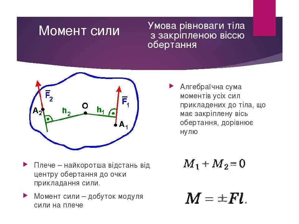 Момент сили Плече – найкоротша відстань від центру обертання до очки приклада...