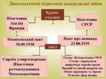 Дипломатичні відносини напередодні війни Країни-учасниці Німеччина СРСР Німеч...