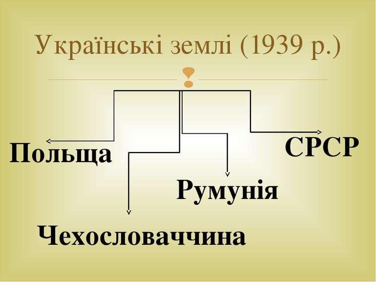 Українські землі (1939 р.) Польща Румунія Чехословаччина СРСР