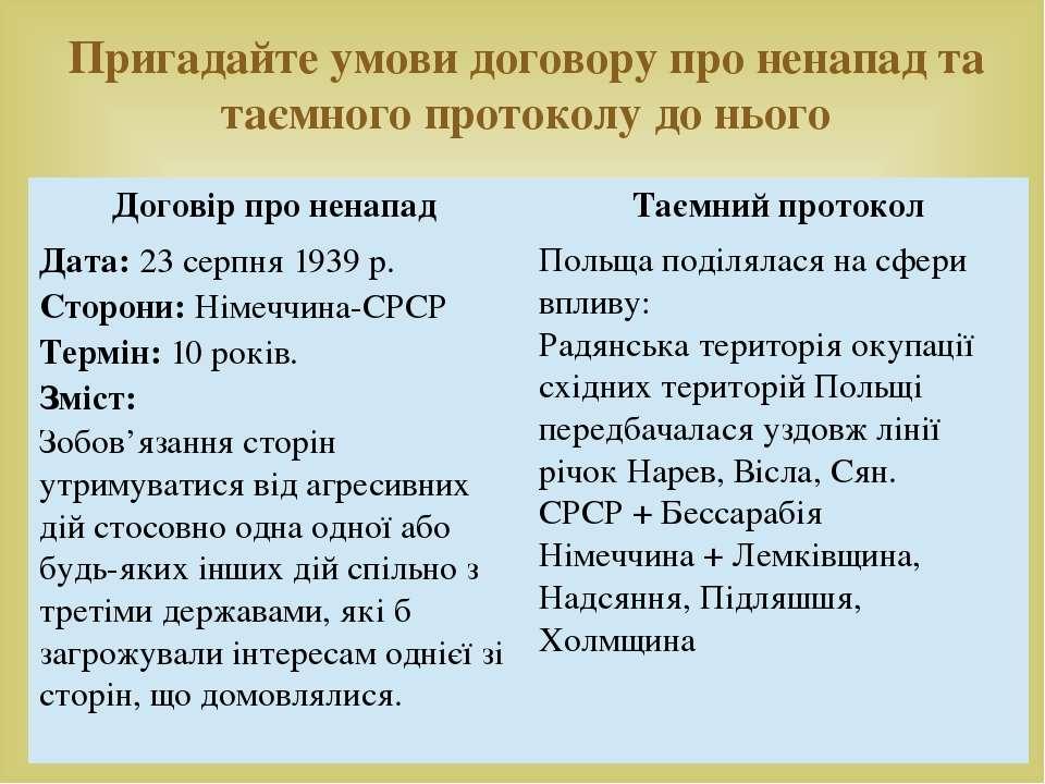 Пригадайте умови договору про ненапад та таємного протоколу до нього Договір ...