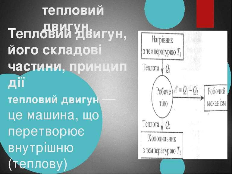 тепловий двигун. Тепловий двигун, його складові частини, принцип дії тепловий...