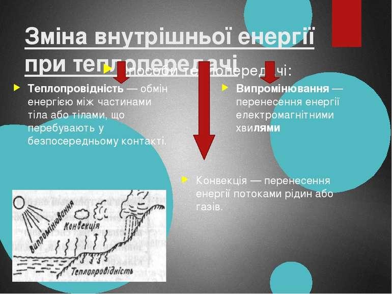 Зміна внутрішньої енергії при теплопередачі Способи теплопередачі: Теплопрові...