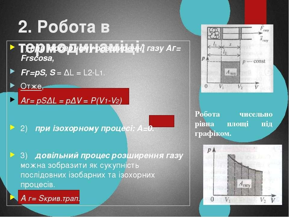 2. Робота в термодинаміці: 1) при ізобарному розширенні газу Аг= Fгscosa, Fг=...