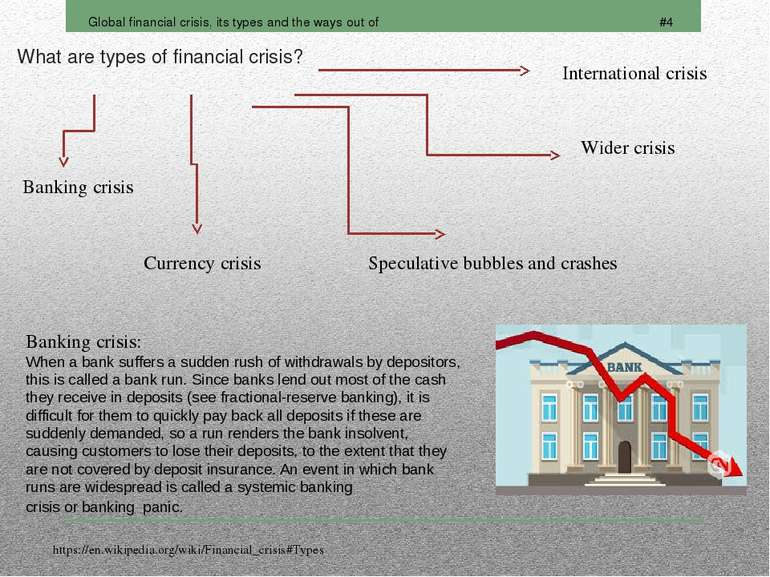 What are types of financial crisis?