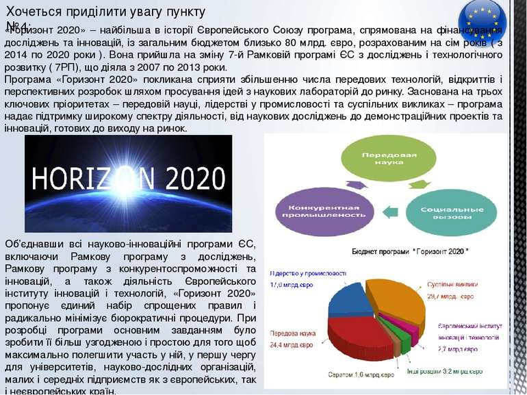 Хочеться приділити увагу пункту №4: «Горизонт 2020» – найбільша в історії Євр...