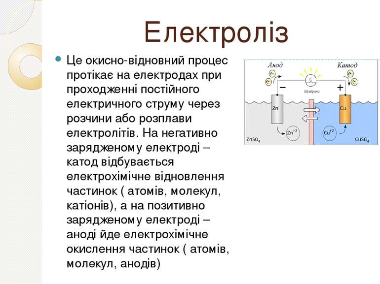 Електроліз Це окисно-відновний процес протікає на електродах при проходженні ...