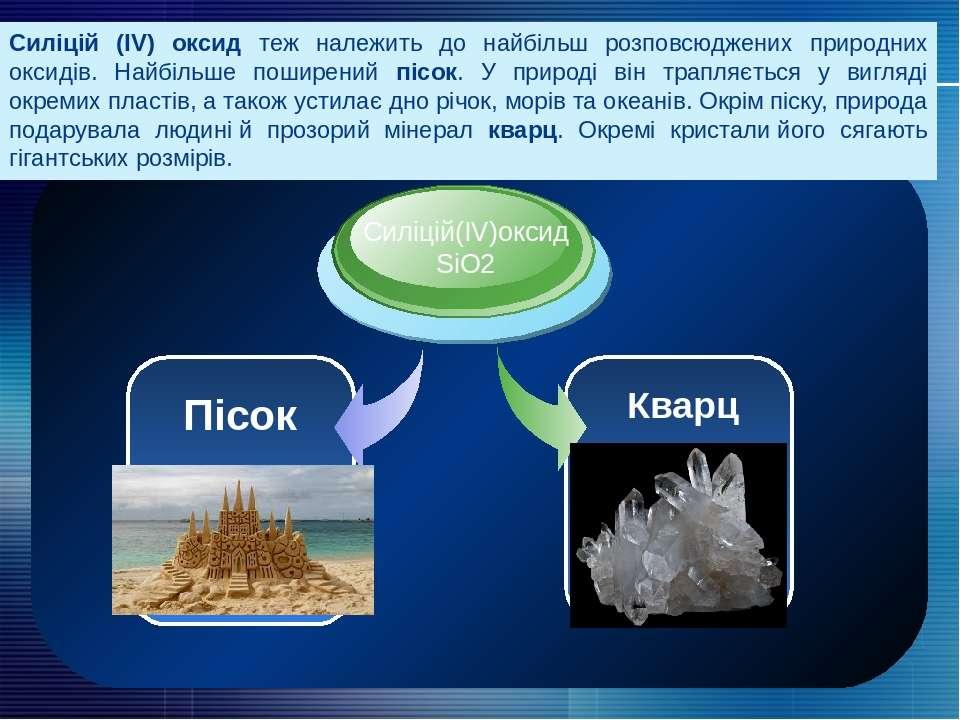 Силіцій (IV) оксид теж належить до найбільш розповсюджених природних оксидів....