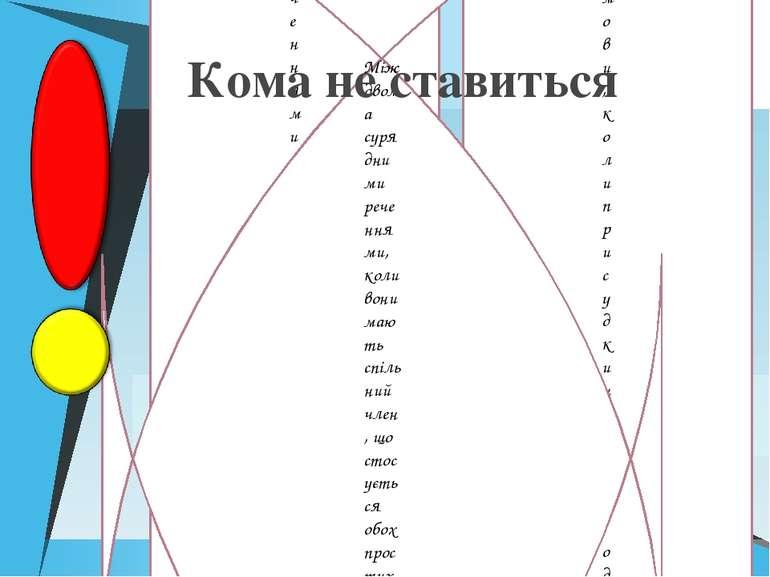 Між двома питальними, спонукальними або окличними реченнями, з'єднаними сполу...
