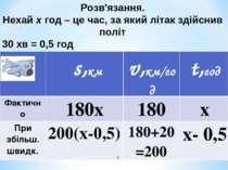 Розв'язання. Нехай х год – це час, за який літак здійснив політ 30 хв = 0,5 г...