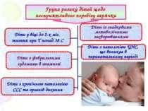 Група ризику дітей щодо несприятливого перебігу гарячки Діти у віці до 2-х мі...
