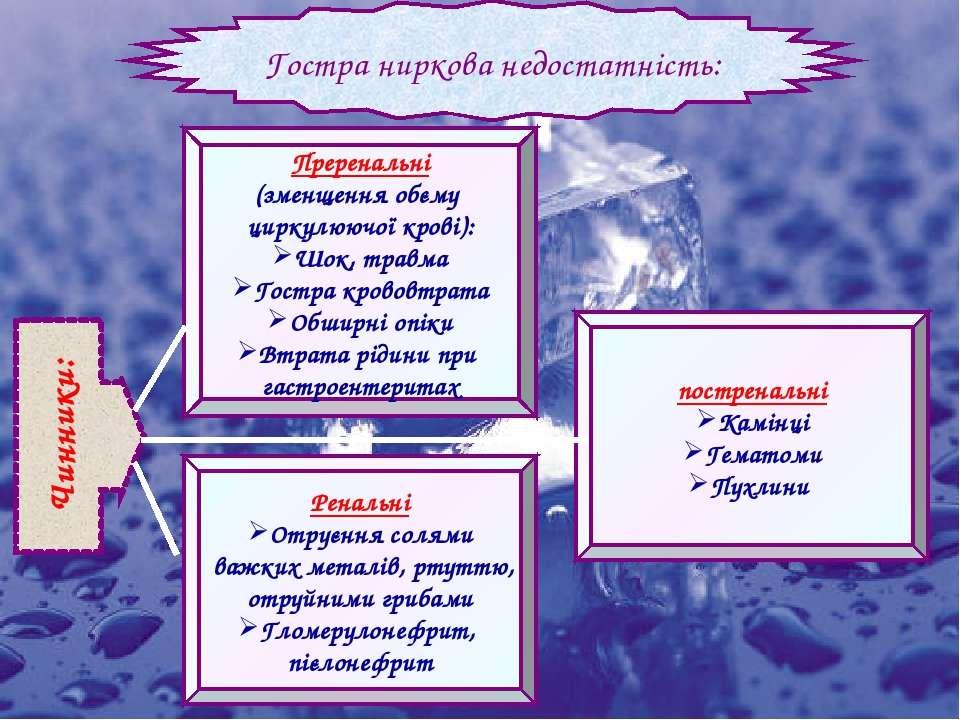 Гостра ниркова недостатність: Чинники: Преренальні (зменщення обєму циркулююч...