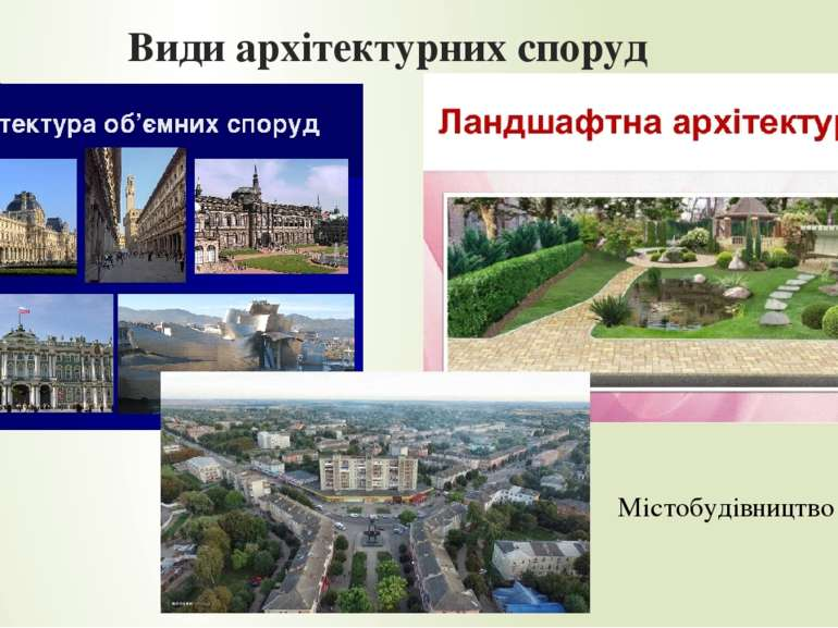Види архітектурних споруд Містобудівництво