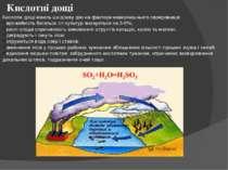 Забруднення земної поверхні