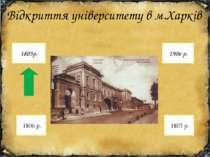 Відкриття університету в м.Харків 1805р. 1806 р. 1906 р. 1807 р.