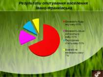 Результати опитування населення Івано-Франківська