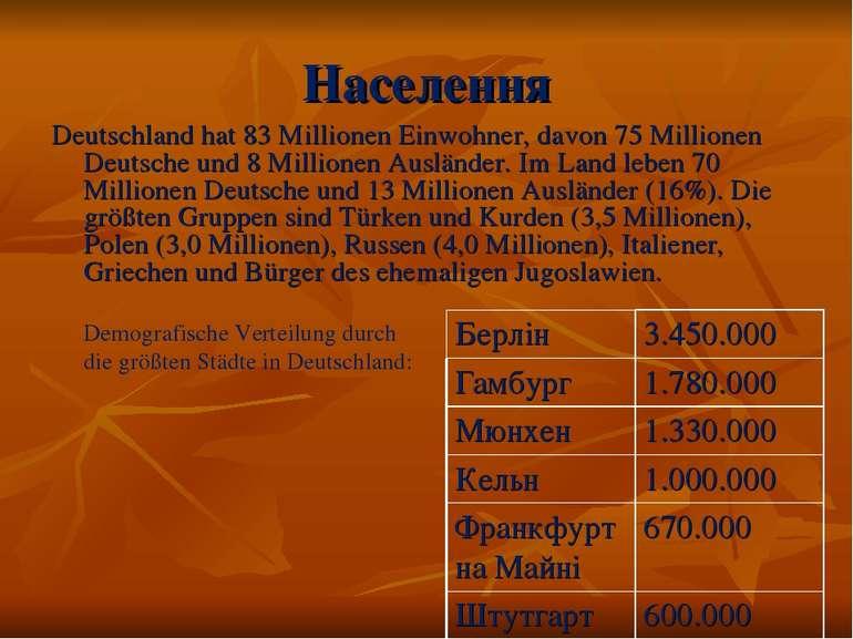Населення Deutschland hat 83 Millionen Einwohner, davon 75 Millionen Deutsche...