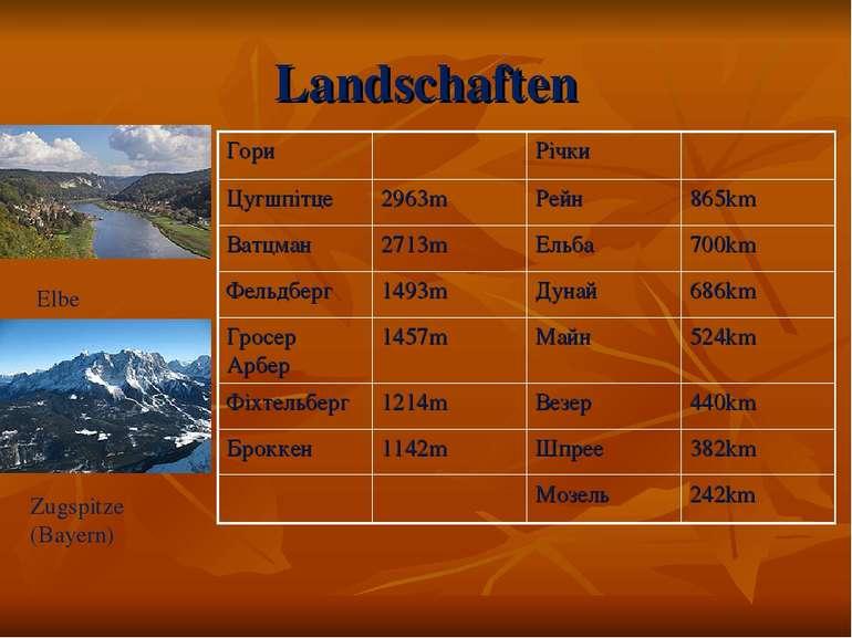 Landschaften Elbe Zugspitze (Bayern) Гори Річки Цугшпітце 2963m Рейн 865km Ва...