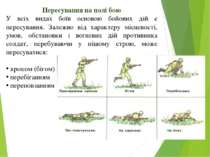 Пересування на полі бою У всіх видах боїв основою бойових дій є пересування. ...