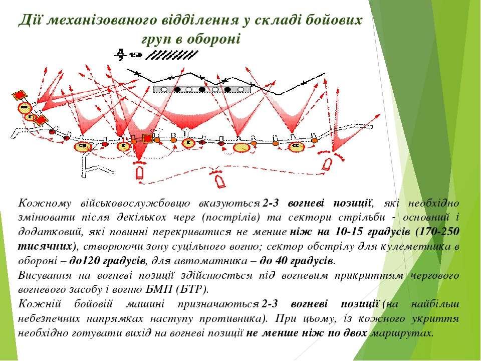 Дії механізованого відділення у складі бойових груп в обороні Кожному військо...