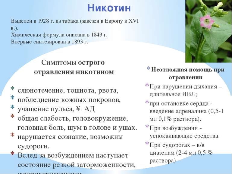 Никотин Выделен в 1928 г. из табака (завезен в Европу в XVI в.). Химическая ф...