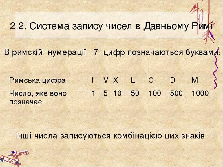 2.2. Система запису чисел в Давньому Римі В римскій нумерації 7 цифр позначаю...