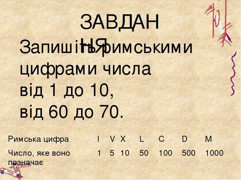 ЗАВДАННЯ Запишіть римськими цифрами числа від 1 до 10, від 60 до 70. Римськац...