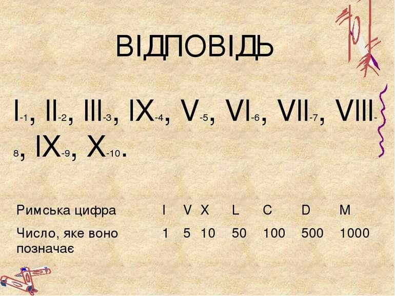 l-1, ll-2, lll-3, lX-4, V-5, Vl-6, Vll-7, Vlll-8, lX-9, X-10. ВІДПОВІДЬ Римсь...