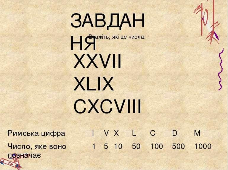 Вкажіть, які це числа: ЗАВДАННЯ ХХVII XLIX CXCVIII Римськацифра I V X L C D M...