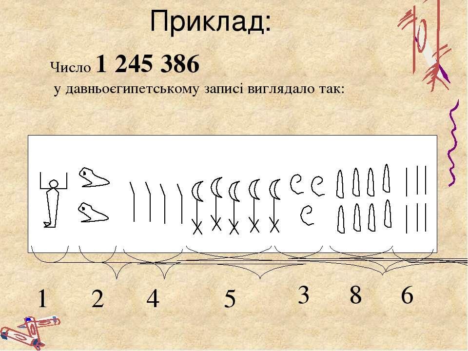 Число 1 245 386 у давньоєгипетському записі виглядало так: 1 2 4 5 3 8 6 Прик...