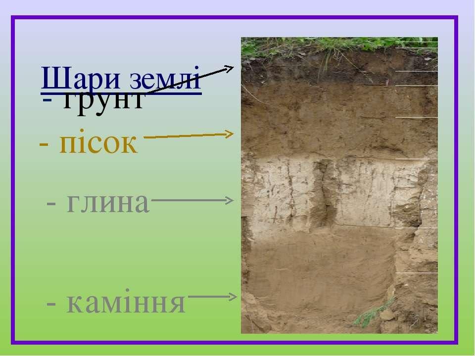 Шари землі - каміння - пісок - глина - грунт