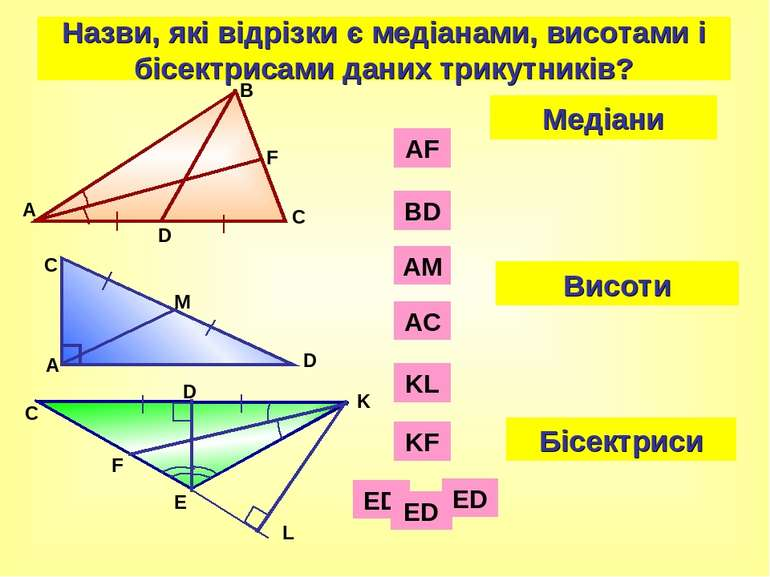 Назви, які відрізки є медіанами, висотами і бісектрисами даних трикутників? М...