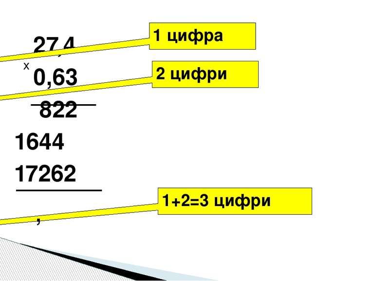 27,4 0,63 822 1644 17262 х 1 цифра 2 цифри 1+2=3 цифри ,