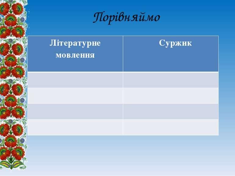 Порівняймо Літературнемовлення Суржик