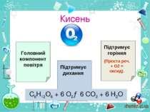 Кисень Головний компонент повітря Підтримує дихання Підтримує горіння (Проста...