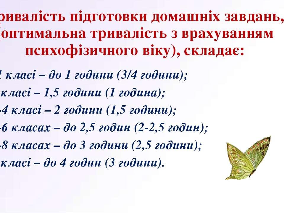 Тривалість підготовки домашніх завдань, (оптимальна тривалість з врахуванням ...