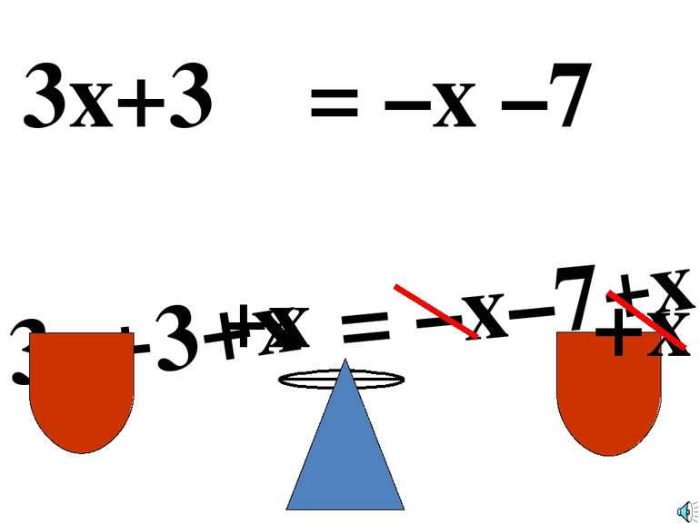 +x 3x+3 = –x–7 +x +x 3x+3 = –x –7 +x