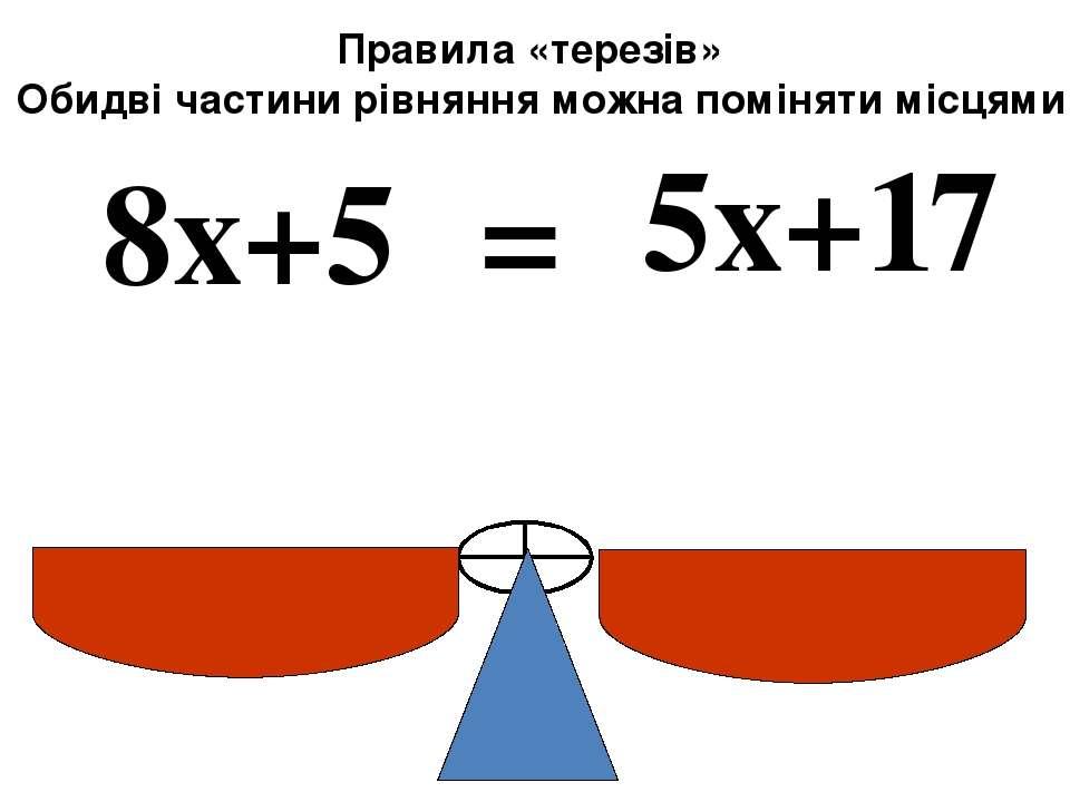 8x+5 5x+17 = Правила «терезів» Обидві частини рівняння можна поміняти місцями.