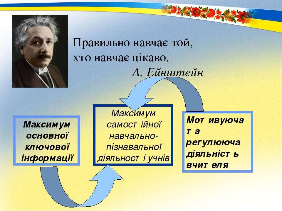 Правильно навчає той, хто навчає цікаво. А. Ейнштейн Максимум основної ключов...
