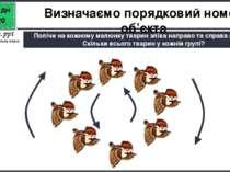 Сьогодні Полічи на кожному малюнку тварин зліва направо та справа наліво . Ск...