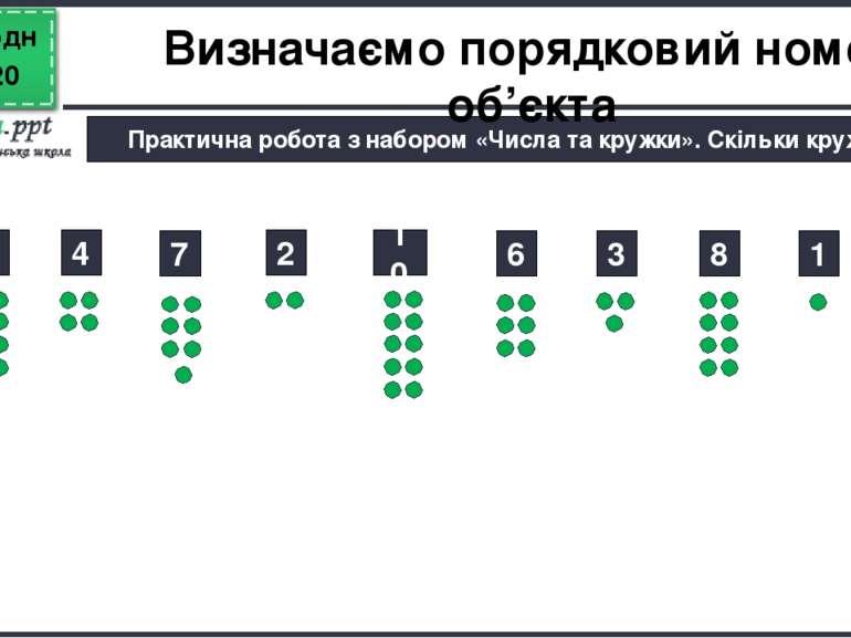 Сьогодні Практична робота з набором «Числа та кружки». Скільки кружечків? Виз...