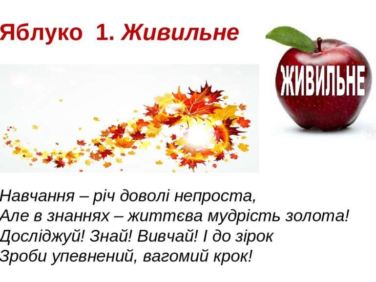 Яблуко 1. Живильне Навчання – річ доволі непроста, Але в знаннях – життєва му...
