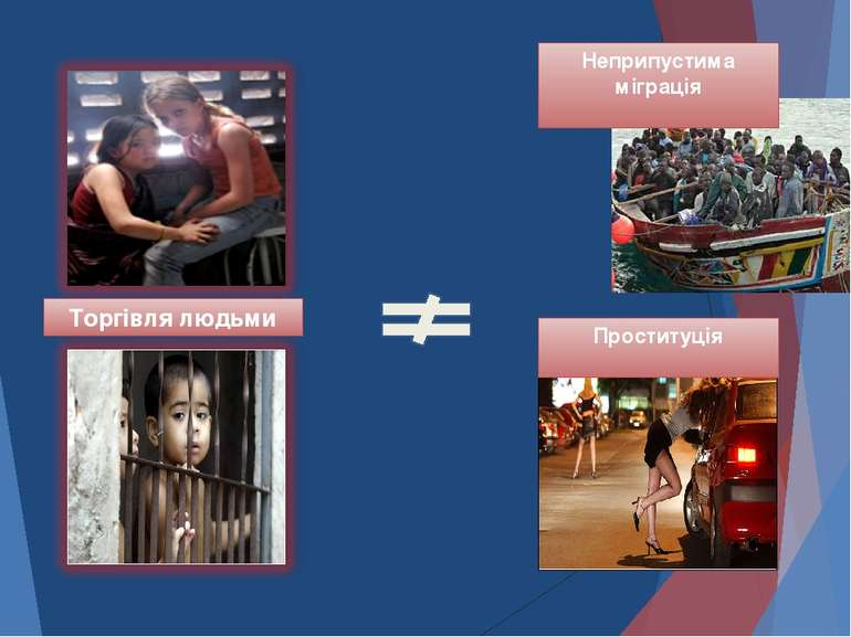 Торгівля людьми Неприпустима міграція Проституція