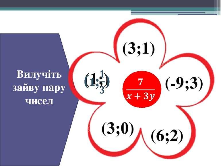 Вилучіть зайву пару чисел (3;1) (-9;3) (6;2) (3;0)