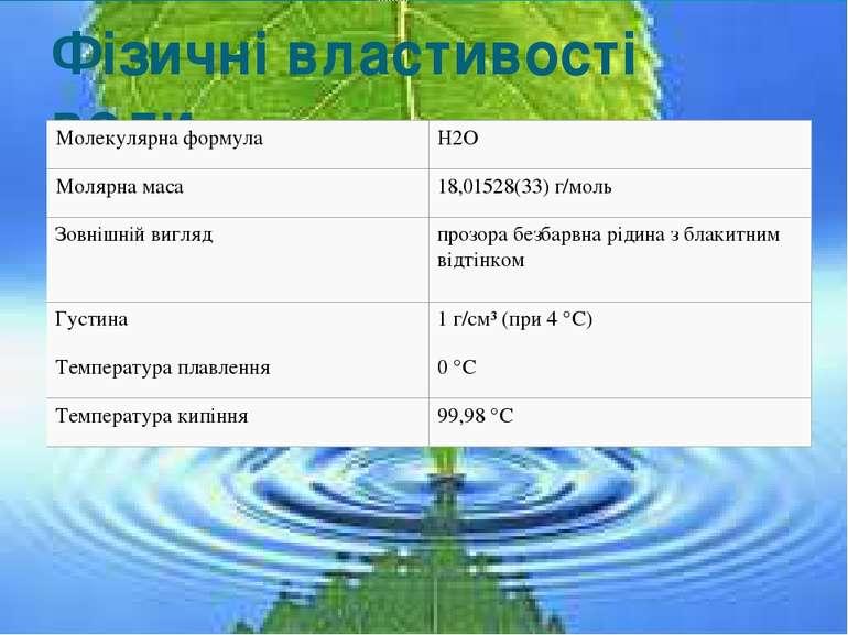 Фізичні властивості води Молекулярнаформула H2O Молярнамаса 18,01528(33) г/мо...