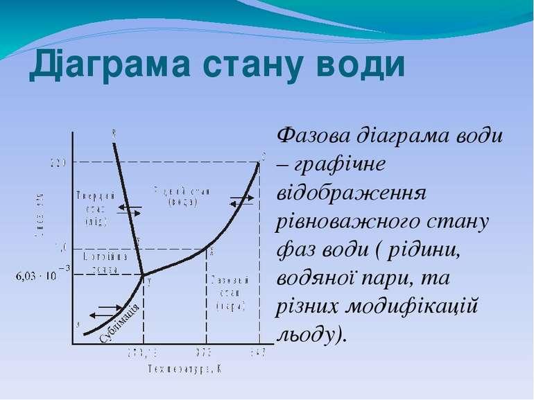 Діаграма стану води Фазова діаграма води – графічне відображення рівноважного...