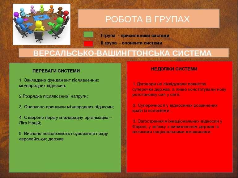 РОБОТА В ГРУПАХ ВЕРСАЛЬСЬКО-ВАШИНГТОНСЬКА СИСТЕМА - І група - прихильники сис...